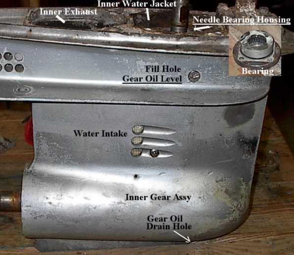 Outboard Lower Unit gear oil 80w-90 - Bob Is The Oil Guy